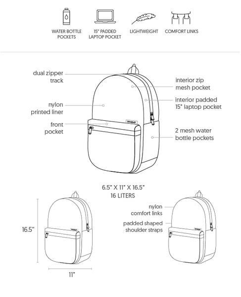 ACE BackPack Tech Details